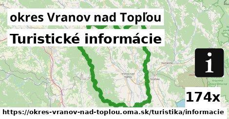 turistické informácie v okres Vranov nad Topľou