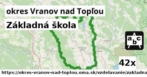 základná škola v okres Vranov nad Topľou