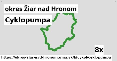 ilustračný obrázok k Cyklopumpa, okres Žiar nad Hronom
