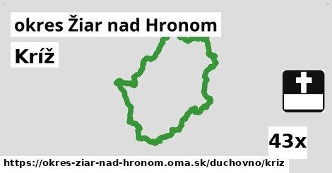 ilustračný obrázok k Kríž, okres Žiar nad Hronom
