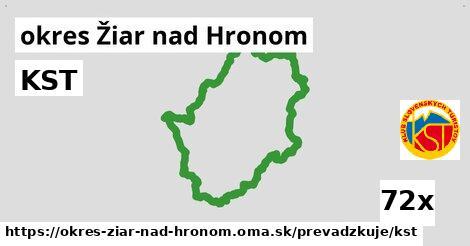 ilustračný obrázok k KST, okres Žiar nad Hronom