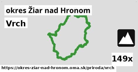 ilustračný obrázok k Vrch, okres Žiar nad Hronom