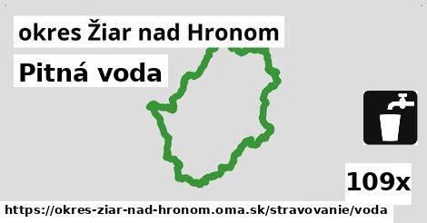 ilustračný obrázok k Pitná voda, okres Žiar nad Hronom