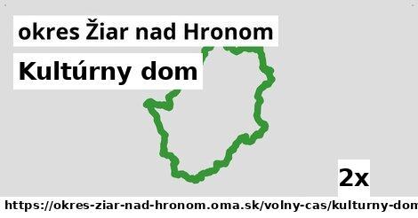 ilustračný obrázok k Kultúrny dom, okres Žiar nad Hronom