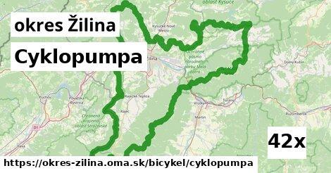 cyklopumpa v okres Žilina