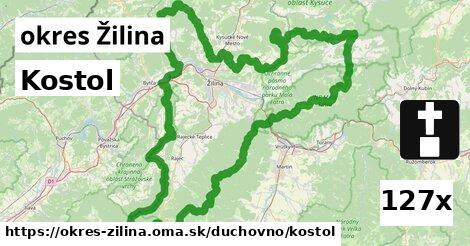ilustračný obrázok k Kostol, okres Žilina