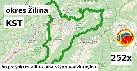 KST v okres Žilina