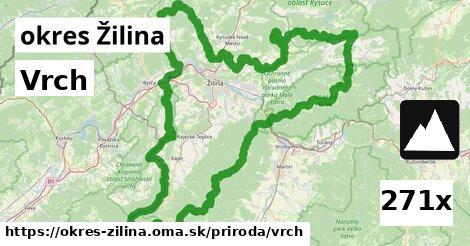 ilustračný obrázok k Vrch, okres Žilina
