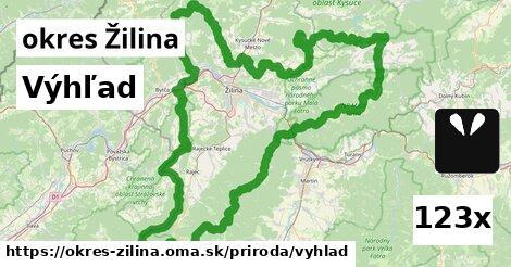 ilustračný obrázok k Výhľad, okres Žilina