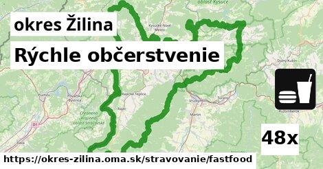 ilustračný obrázok k Rýchle občerstvenie, okres Žilina