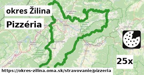 pizzéria v okres Žilina