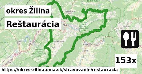 ilustračný obrázok k Reštaurácia, okres Žilina