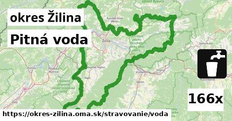 ilustračný obrázok k Pitná voda, okres Žilina