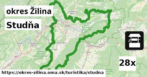 studňa v okres Žilina