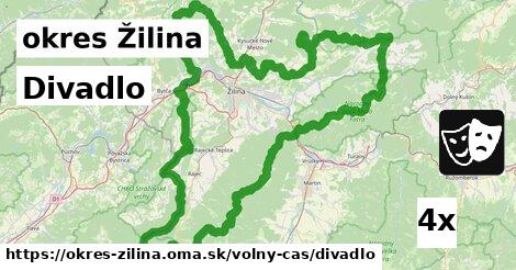 ilustračný obrázok k Divadlo, okres Žilina