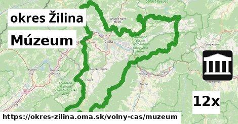 ilustračný obrázok k Múzeum, okres Žilina