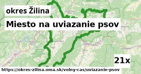 ilustračný obrázok k Miesto na uviazanie psov, okres Žilina