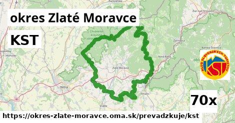 ilustračný obrázok k KST, okres Zlaté Moravce