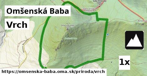 ilustračný obrázok k Vrch, Omšenská Baba