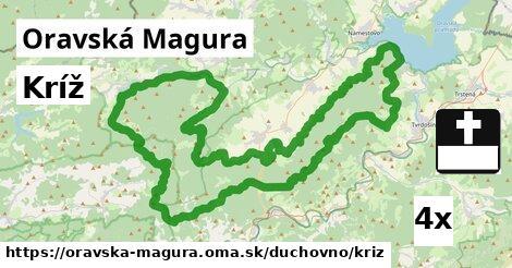 ilustračný obrázok k Kríž, Oravská Magura