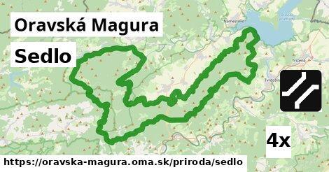 ilustračný obrázok k Sedlo, Oravská Magura