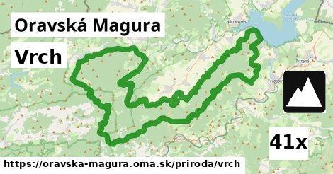 ilustračný obrázok k Vrch, Oravská Magura