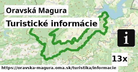 ilustračný obrázok k Turistické informácie, Oravská Magura