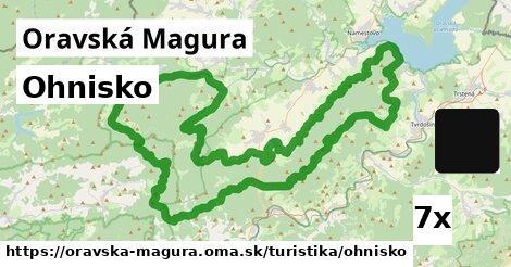 ilustračný obrázok k Ohnisko, Oravská Magura