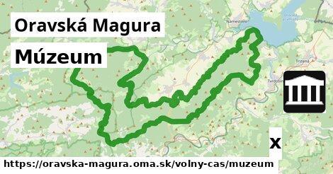 ilustračný obrázok k Múzeum, Oravská Magura