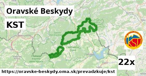 ilustračný obrázok k KST, Oravské Beskydy