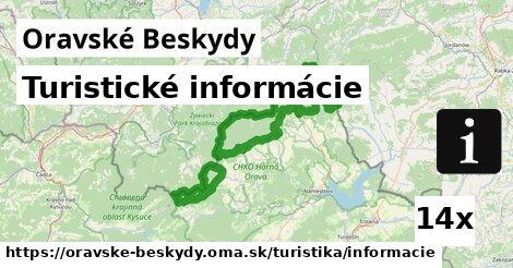 ilustračný obrázok k Turistické informácie, Oravské Beskydy