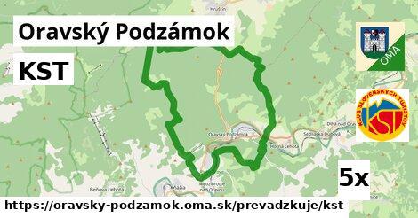ilustračný obrázok k KST, Oravský Podzámok