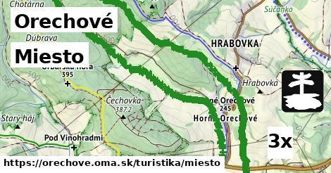 ilustračný obrázok k Miesto, Orechové