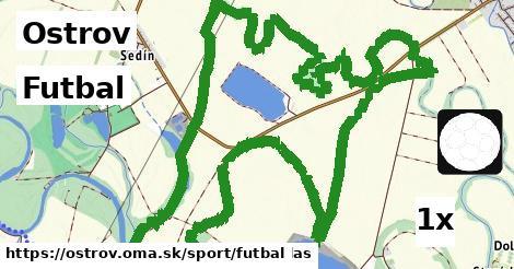 futbal v Ostrov