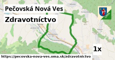 zdravotníctvo v Pečovská Nová Ves