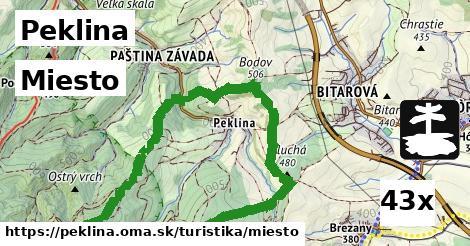 ilustračný obrázok k Miesto, Peklina