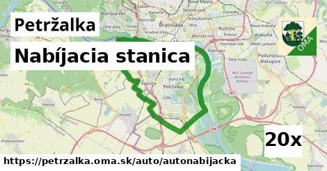 nabíjacia stanica v Petržalka