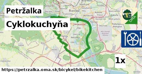 ilustračný obrázok k Cyklokuchyňa, Petržalka