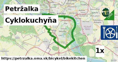 cyklokuchyňa v Petržalka
