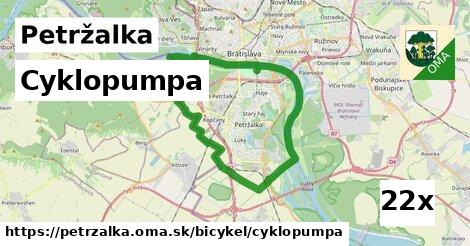 cyklopumpa v Petržalka
