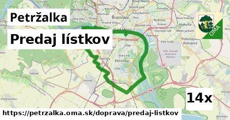 predaj lístkov v Petržalka
