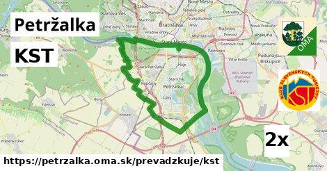 KST v Petržalka