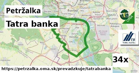 Tatra banka v Petržalka