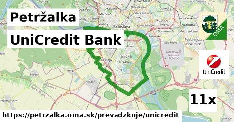 UniCredit Bank v Petržalka