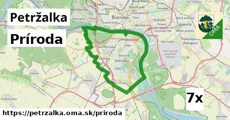 príroda v Petržalka