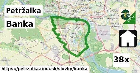 banka v Petržalka