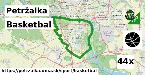 basketbal v Petržalka