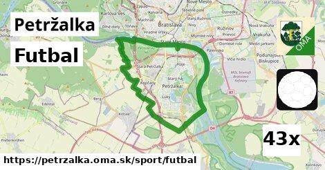 futbal v Petržalka