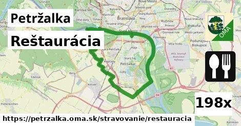 Reštaurácia, Petržalka