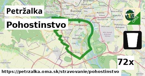 pohostinstvo v Petržalka